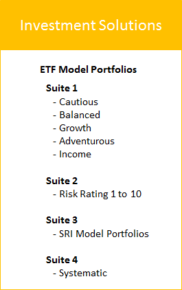 ETF Model Portfolios, Cautious, Balanced, Growth, Adventurous, Income, Risk Rating 1 to 10, SRI, Systematic